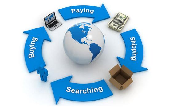 Hệ thống kinh doanh online cho detailing và chăm sóc xe ô tô chuyên nghiệp
