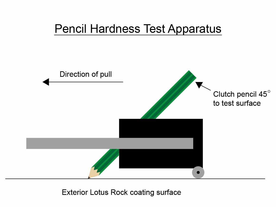 Thí nghiệm độ cứng theo thang bút chì Pencil-Hardness-Test-Apparatus2