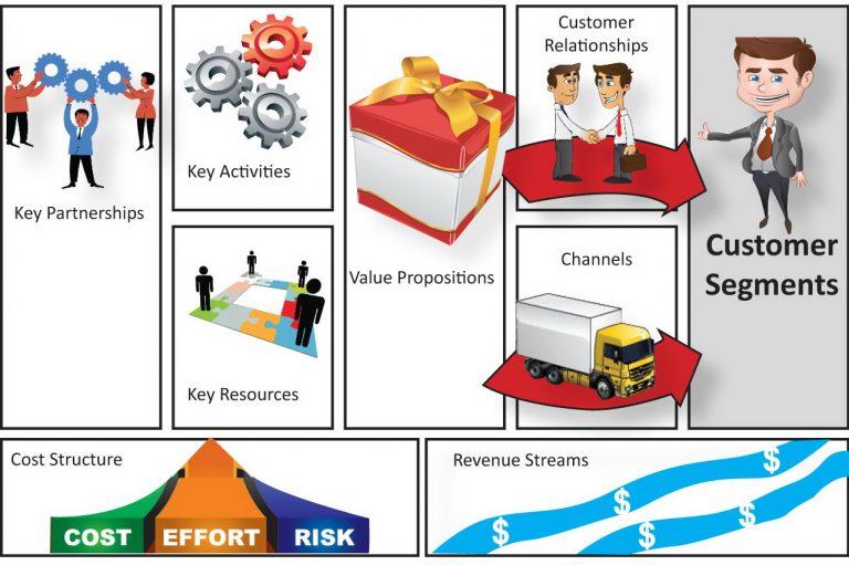 Mô hình kinh doanh detailing ADBM