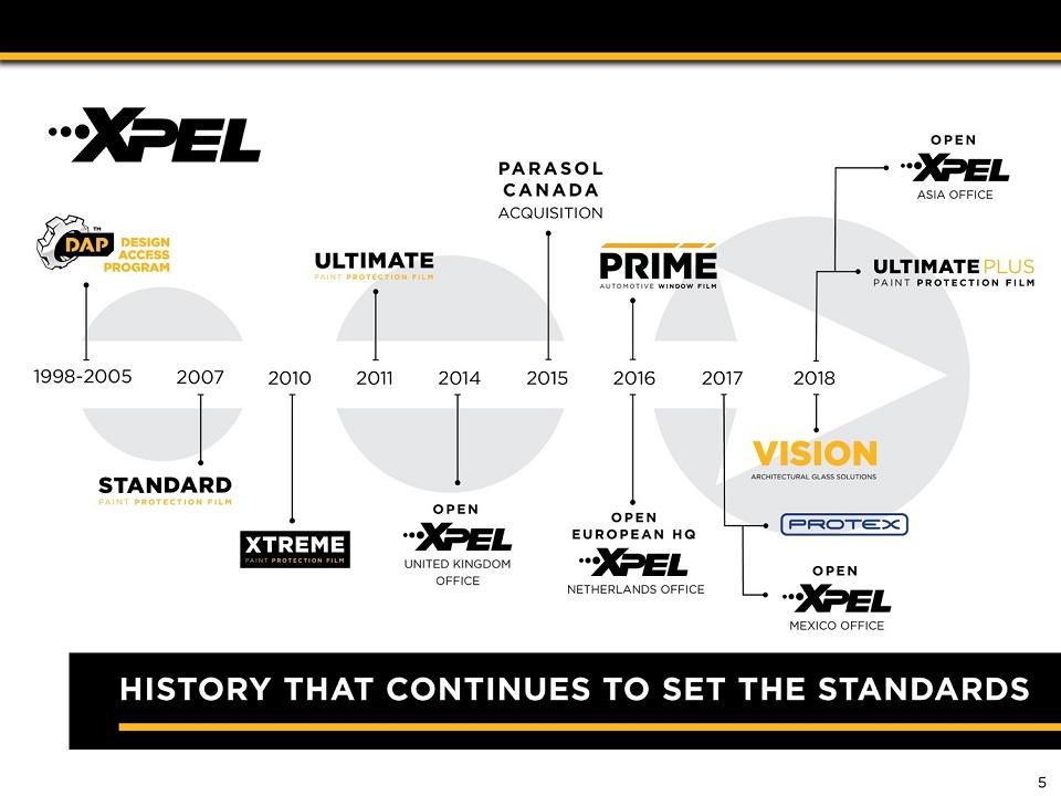 Dán phim ppf XPEL Ultimate Plus
