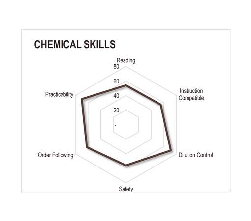 20191113 SAMPLE V1 CHEMICAL ed