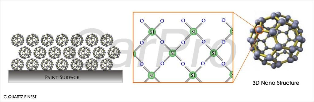 c6ng nghệ phủ ceramic của CarPro