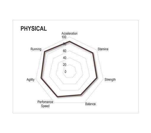 20191113 SAMPLE V1 PHYSICAL ED